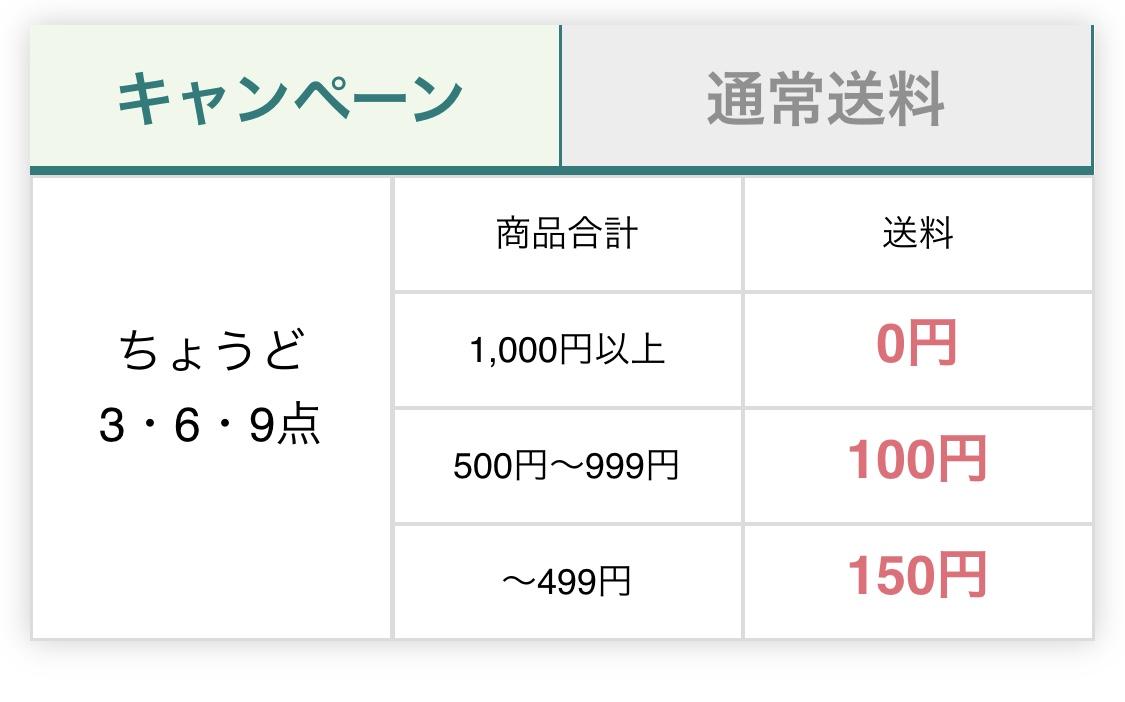 タダ本の送料キャンペーン